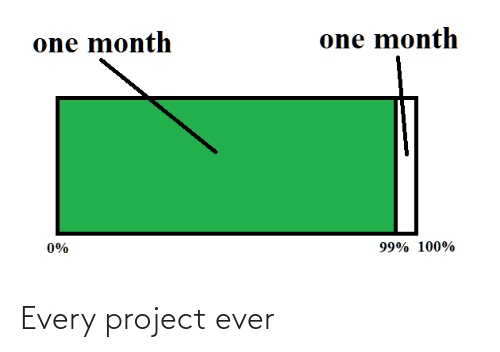 Project, Ever, and Every: Every project ever