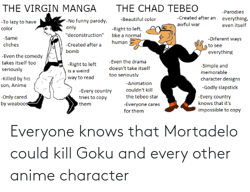 Goku: Everyone knows that Mortadelo could kill Goku and every other anime character