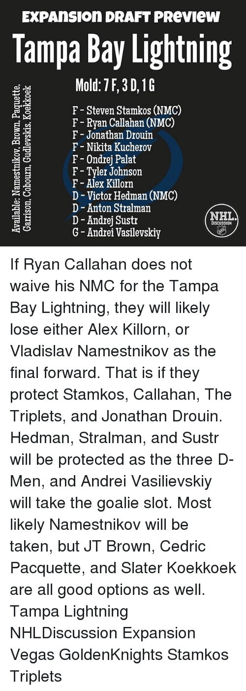 nmc: EXPAnsion DRAFT PRevieW  Tampa Bay Lightning  Mold: 7 F, 3 D,1 G  as M  F Steven Stamkos  (NMC)  F Ryan Callahan (NMC)  F Jonathan Drouin  A  F Nikita Kucherov  F Ondrej Palat  F Tyler Johnson  F Alex Killorn  D Victor Hedman (NMC)  D Anton Stralman  NHLA  D Andrej Sustr  DISCUSSION  G Andrei Vasilevskiy If Ryan Callahan does not waive his NMC for the Tampa Bay Lightning, they will likely lose either Alex Killorn, or Vladislav Namestnikov as the final forward. That is if they protect Stamkos, Callahan, The Triplets, and Jonathan Drouin. Hedman, Stralman, and Sustr will be protected as the three D-Men, and Andrei Vasilievskiy will take the goalie slot. Most likely Namestnikov will be taken, but JT Brown, Cedric Pacquette, and Slater Koekkoek are all good options as well. Tampa Lightning NHLDiscussion Expansion Vegas GoldenKnights Stamkos Triplets