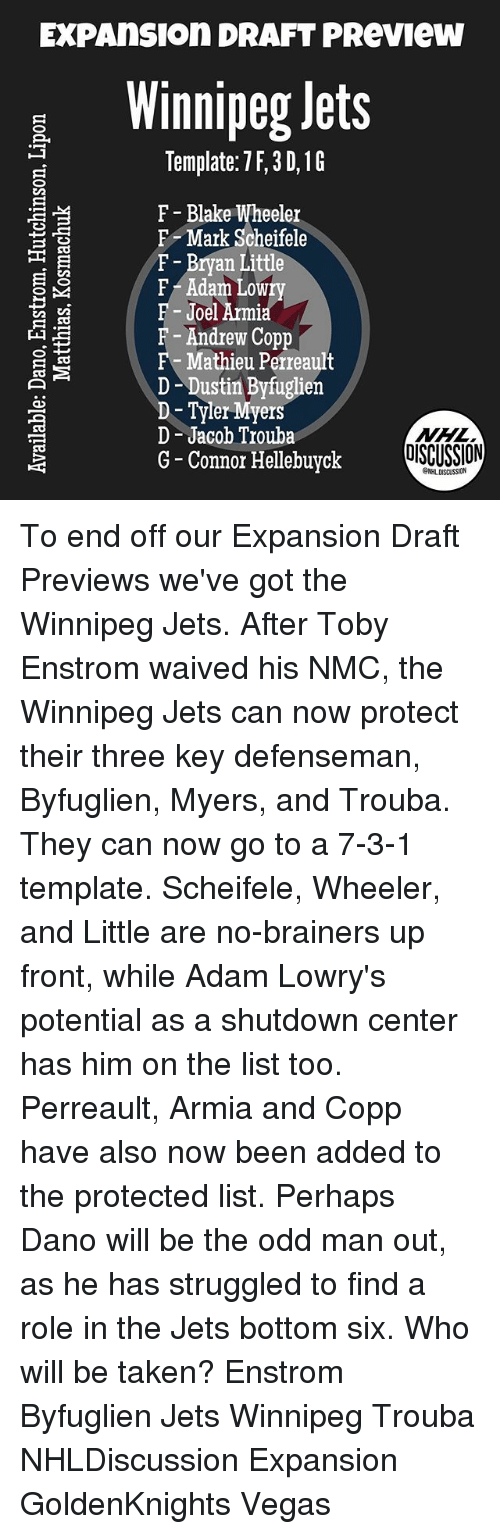 nmc: EXPAnsion DRAFT PRevieW  Winnipeg Jets  Template: T F, 3D, 1 G  F Blake Wheeler  F Mark Scheifele  F Bryan Little  8  F Adam Low  F Joel Armia  F Andrew Copp  Mathieu Perreault  D Dustin Byfuglien  D Tyler Myers  D Jacob Trouba  NISCUSSION  G Connor Hellebuyck  GMHLDISCUSSION To end off our Expansion Draft Previews we've got the Winnipeg Jets. After Toby Enstrom waived his NMC, the Winnipeg Jets can now protect their three key defenseman, Byfuglien, Myers, and Trouba. They can now go to a 7-3-1 template. Scheifele, Wheeler, and Little are no-brainers up front, while Adam Lowry's potential as a shutdown center has him on the list too. Perreault, Armia and Copp have also now been added to the protected list. Perhaps Dano will be the odd man out, as he has struggled to find a role in the Jets bottom six. Who will be taken? Enstrom Byfuglien Jets Winnipeg Trouba NHLDiscussion Expansion GoldenKnights Vegas