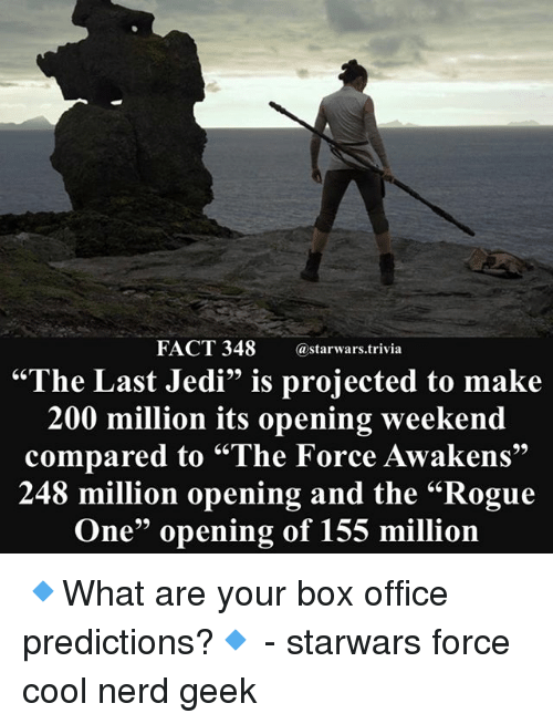 """rogue-one: FACT 348 astarwars.trivia  """"The Last Jedi"""" is projected to make  200 million its opening weekend  compared to """"The Force Awakens  248 million opening and the """"Rogue  One"""" opening of 155 million 🔹What are your box office predictions?🔹 - starwars force cool nerd geek"""