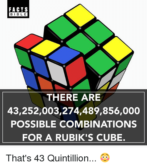 Cubing: FACTS  I BLE  THERE ARE  43,252,003,274,489,856,000  POSSIBLE COMBINATIONS  FOR A RUBIK'S CUBE. That's 43 Quintillion... 😳