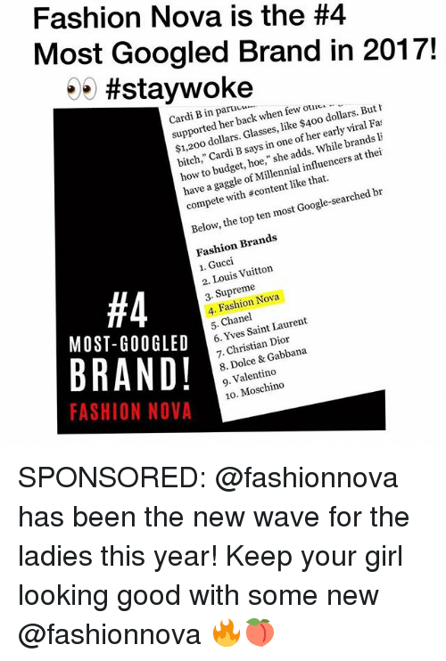 "dolce: Fashion Nova is the #4  Most Googled Brand in 2017!  .. #staywoke  Cardi B in paric.  supported her back when few ouc  $1,200 dollars. Glasses, like $400 dollars. But h  bitch,"" Cardi B says in one of her early viral Fa  how to budget, hoe,"" she adds. While brands li  have a gaggle of Millennial influencers at thei  compete with # content like that.  Below, the top ten most Google-searched br  Fashion Brands  1. Gucci  2. Louis Vuitton  3. Supreme  4. Fashion Nova  5. Chanel  #4  MOST-GO0GLED  BRAND!  FASHION NOVA  6. Yves Saint Laurent  7. Christian Dior  8. Dolce & Gabbana  9. Valentino  10. Moschino SPONSORED: @fashionnova has been the new wave for the ladies this year! Keep your girl looking good with some new @fashionnova 🔥🍑"
