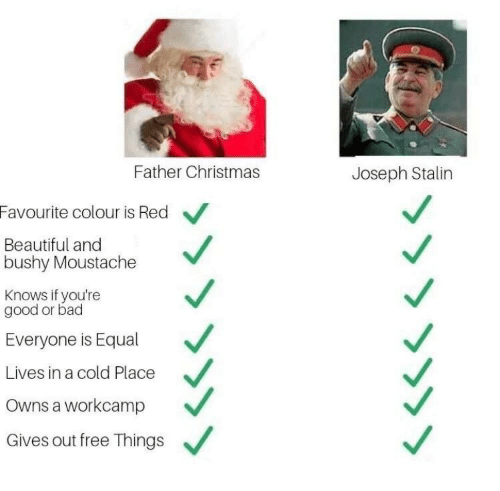 Knows: Father Christmas  Joseph Stalin  Favourite colour is Red  Beautiful and  bushy Moustache  Knows if you're  good or bad  Everyone is Equal  Lives in a cold Place  Owns a workcamp  Gives out free Things  »>>>>>