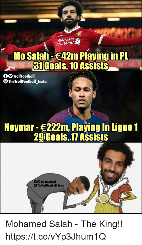ligue 1: FC  Standard  chartered  Mo Salah -42m Playing in PL  31 Goals. 10 Assists  fOTrollFootball  TheTrollFootball Insta  Neymar - 222m, Playing In Ligue 1  29Goals,.17 Assists  O TrollFootball  TheTrollFootball_Insta Mohamed Salah - The King!! https://t.co/vYp3Jhum1Q