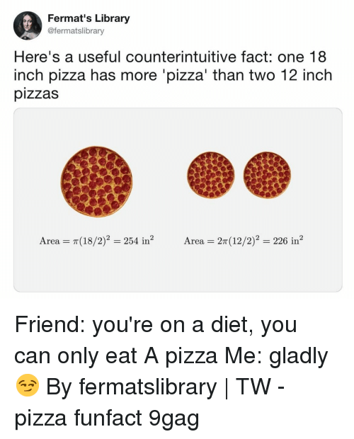 9gag, Memes, and Pizza: Fermat's Library  @fermatslibrary  Here's a useful counterintuitive fact: one 18  inch pizza has more 'pizza' than two 12 inch  pizzas  Area T(18/2)2 254 nArea 2T (12/2)2 226 in2 Friend: you're on a diet, you can only eat A pizza⠀ Me: gladly 😏⠀ By fermatslibrary | TW⠀ -⠀ pizza funfact 9gag