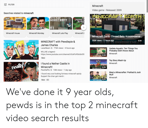 Minecraft, Toy Story, and youtube.com: FILTER  Minecraft  Video gameReleased: 2009  Searches related to minecraft  MNECHAFTEAPTH  ETS PLAY  MINECRAFT  FASY!  -MINE  Survival  MINECRAFT  01  Minecraft Lets Play  Minecraft Monday  Minecraft House  Minecraft S  Minecraft Earth: Closed Beta Announceme...  350K views 17 hours ago  2:26  MINECRAFT with Pewdiepie &  James Charles  LazarBeam  776K views  4 hours ago  Update Aquatic: Ten Things You  Probably Didn't Know About  WILLNE a legend -  https://www.youtube.com/channel/UCa FU TR30SXO15  OOUSTIO  Minecraft  TINES HINET 5:55  10:02  New  Toy Story Mash-Up  I found a Nether Castle in  Minecraft  Finally!  Minecraft!  PewDiePie 10M views.  EH HESH-NP 0:56  day ago  Meet a Minecrafter: Prahlad & Josh  Wulf  I found very cool looking fortress minecraft epicly  Suppert the chan get merch  FRAHLEG  HEOC  HEETR HINET6:05  Minecraft  36:19  New CC We've done it 9 year olds, pewds is in the top 2 minecraft video search results