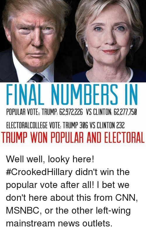 Trump Won: FINAL NUMBERS IN  POPULAR VOTE TAUMP: 62.972226 VS CLINTON 62277,750  ELECTORALCOLLEGE VOTE TAUMP 306 VS CLINTON 232  TRUMP WON POPULAR AND ELECTORAL Well well, looky here! #CrookedHillary didn't win the popular vote after all! I bet we don't here about this from CNN, MSNBC, or the other left-wing mainstream news outlets.
