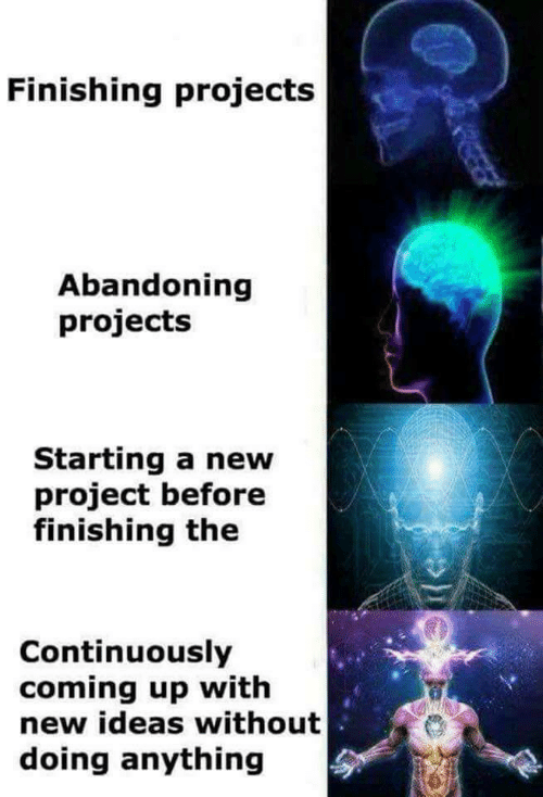 starting a: Finishing projects  Abandoning  projects  Starting a new  project before  finishing the  Continuously  coming up with  new ideas without  doing anything