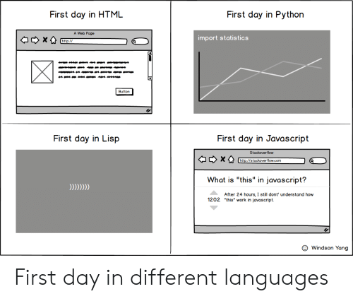 "import: First day in Python  First day in HTML  A Web Page  import statistics  http://  Button  First day in Lisp  First day in Javascript  Stackoverflow  http://stackoverflow.com  What is ""this"" in javascript?  After 24 hours, I still dont' understand how  1202 ""this"" work in javascript.  Windson Yang First day in different languages"