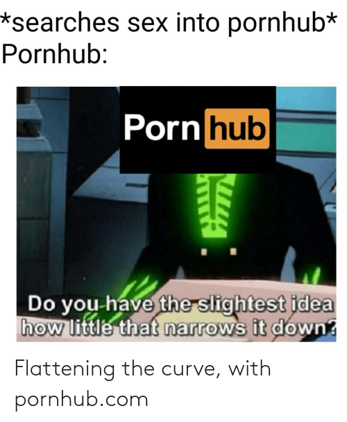Curving: Flattening the curve, with pornhub.com