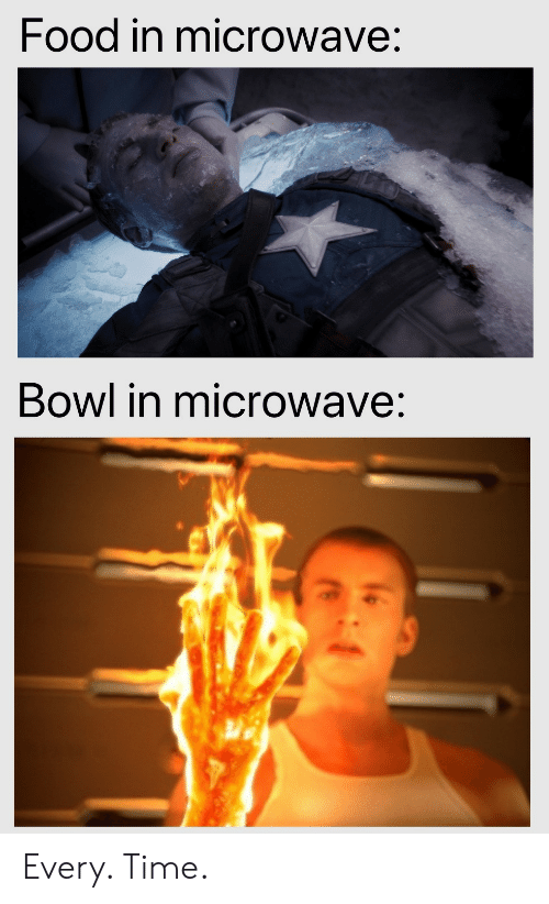 Food, Time, and Bowl: Food in microwave:  Bowl in microwave: Every. Time.