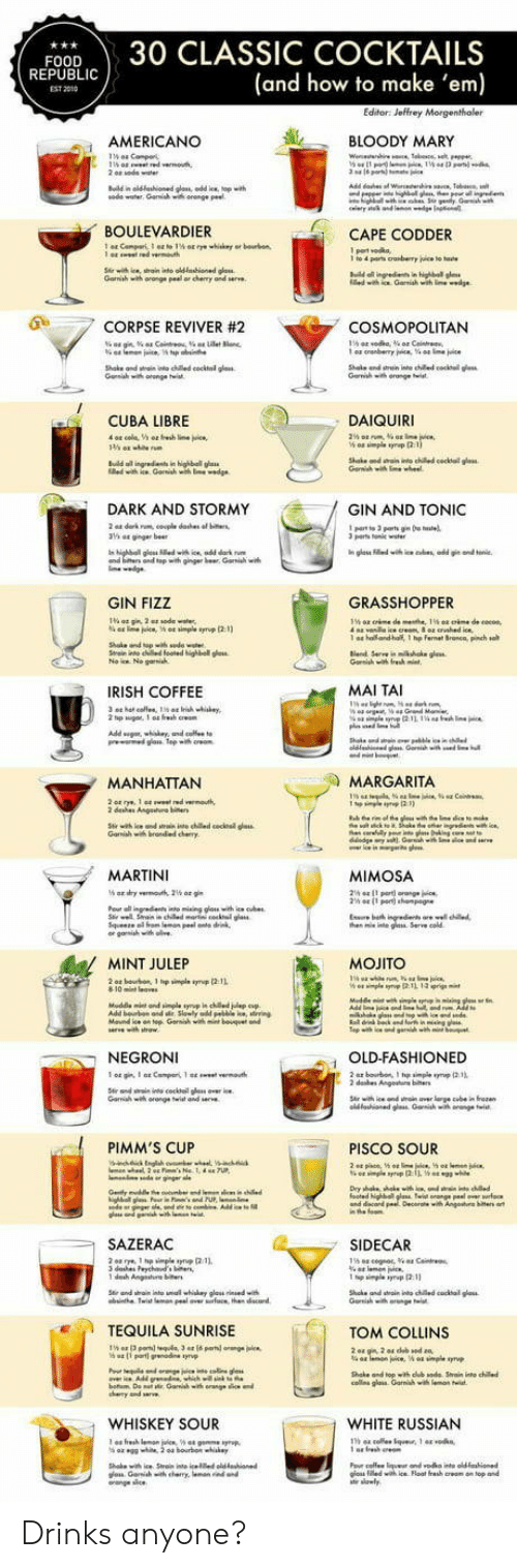 Cosmopolitan: FOOD30 CLASSIC COCKTAILS  (and how to make 'em)  REPUBLI  EST 2010  AMERICANO  し 、 BLOODY MARY  ณ0de water. Garwish wa orange Peet  BOULEVARDIER  CAPE CODDER  Gamiah with oronge peal or chenry and serve  0  .7 CORPSE REVIVER #2  COSMOPOLITAN  Shake ond wtai nto ched cocktal glass  CUBA LIBRE  DAIQUIRI  n highball g  DARK AND STORMY  GIN AND TONIC  parts Tonile  and top with ginger br Gari w  GIN FIZZ  GRASSHOPPER  1 a  ho and-half, 1 hp fernet Sronca, pinch so  IRISH COFFEE  MAI TAI  MANHATTAN  MARGARITA  dehes Angeuo  MARTINI  MIMOSA  he nte g Serve cold  MINT JULEP  MOJITO  NEGRONI  OLD-FASHIONED  Garih wh orange twist and  PIMM'S CUP  PISCO SOUR  SAZERAC  SIDECAR  TEQUILA SUNRISE  TOM COLLINS  Shake and topith dub sode Srain into chile  cos glais Garnihwi  WHISKEY SOUR  WHITE RUSSIAN  าร 44 cole.tque. 1 44 .0 kn,  os iledwih ice Float fresh creom on top and Drinks anyone?