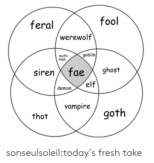 vampire: fool  feral  werewolf  goblin  moth  man  ghost  sirenX fae  'elf  demon  vampire  goth  thot sonseulsoleil:today's fresh take
