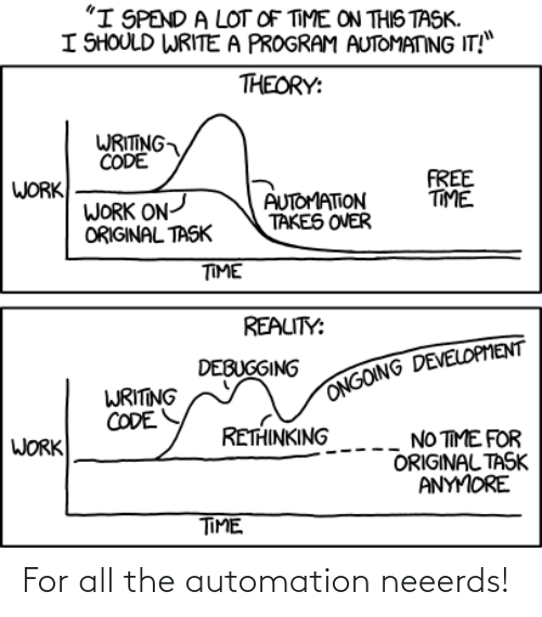 For All: For all the automation neeerds!
