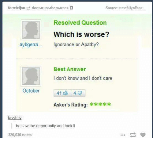 Resolved Question