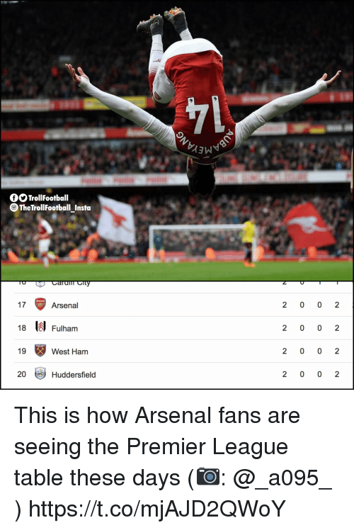 west ham: fOTrollFootball  TheTrollFootball Insta  17  Arsenal  18 Fulham  19  West Ham  20  Huddersfield This is how Arsenal fans are seeing the Premier League table these days (📷: @_a095_ ) https://t.co/mjAJD2QWoY