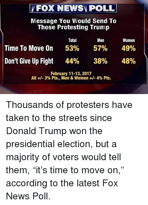 """Trump Won: FOX NEWS POLL  Message You Would Send To  Those Protesting Trump  Total  Women  Men  Time To Move On  53%  57%  49%  Don't Give Up Fight  44%  38%  48%  February 11-13, 2017  All 3% Pts., Men & Women 4% Pts. Thousands of protesters have taken to the streets since Donald Trump won the presidential election, but a majority of voters would tell them, """"it's time to move on,"""" according to the latest Fox News Poll."""