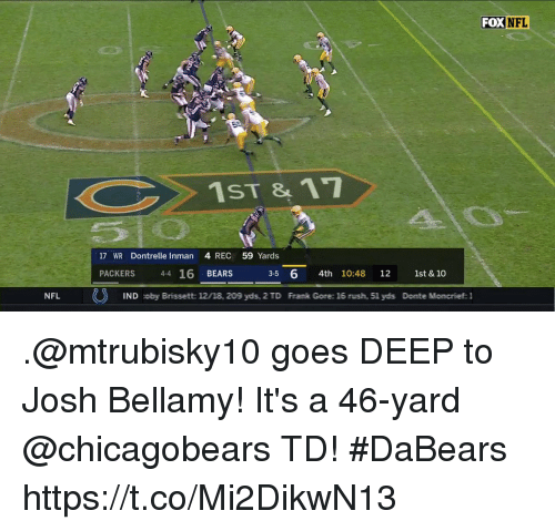 Memes, Nfl, and Bears: FOX  NFL  1ST & 17  17 WR Dontrelle Inman 4 REC 59 Yards  PACKERS 44 16 BEARS  3-5 6 4th 10:48 12 1st & 10  NFL  IND  冲by Brissett 12/18, 209 yds, 2 TD  Frank Gore: 16 rush, 51 yds  Donte Momcrief:1 .@mtrubisky10 goes DEEP to Josh Bellamy!  It's a 46-yard @chicagobears TD! #DaBears https://t.co/Mi2DikwN13