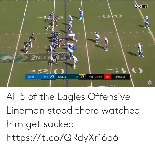 Stood: FOX NFL  2ND &  1-0-1 27  1-1 17  LIONS  EAGLES  4th 14:06  05  2nd &13  NFL All 5 of the Eagles Offensive Lineman stood there watched him get sacked   https://t.co/QRdyXr16a6