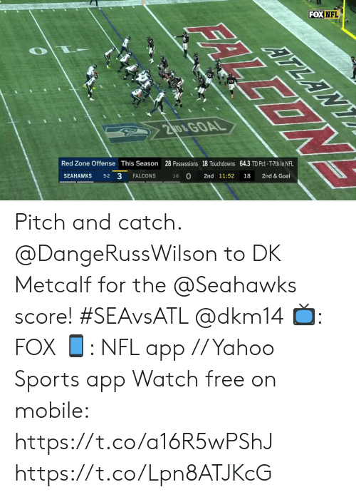 Memes, Nfl, and Sports: FOX NFL  ATLANY  17  20&GOAL  28 Possessions 18 Touchdowns 64.3 TD Pct- T-7th in NFL  2nd & Goal  This Season  Red Zone Offense  18  2nd 11:52  1-6 O  FALCONS  5-2 3  SEAHAWKS  FALLEON Pitch and catch.  @DangeRussWilson to DK Metcalf for the @Seahawks score! #SEAvsATL @dkm14  📺: FOX 📱: NFL app // Yahoo Sports app Watch free on mobile: https://t.co/a16R5wPShJ https://t.co/Lpn8ATJKcG