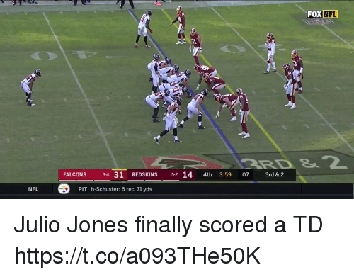 Nfl, Washington Redskins, and Falcons: FOX  NFL  FALCONS 3-4 31 REDSKINS 5-2 14 4th 3:59 07 3rd & 2  NFL  PIT h-Schuster: 6 rec, 71 yds Julio Jones finally scored a TD  https://t.co/a093THe50K