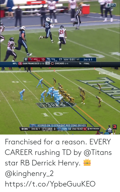 Star: Franchised for a reason.  EVERY CAREER rushing TD by @Titans star RB Derrick Henry. 👑@kinghenry_2 https://t.co/YpbeGuuKEO