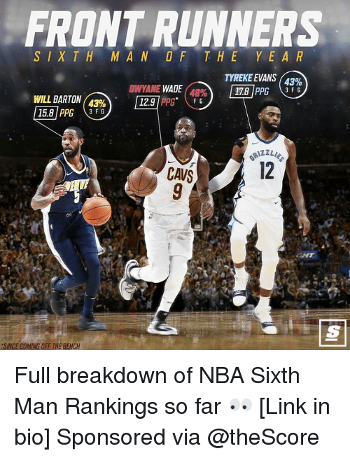 "Front Runners: FRONT RUNNERS  THE YEAR  TYREKE EVANS (43%  17.8 | PPG F G  SXTH M AN  DWYANE WADE (48%  12.9 | PPG"" F G  WIL L BARTON(  43%  CAVS  12  SINCE COMING OFF THE BENCH Full breakdown of NBA Sixth Man Rankings so far 👀 [Link in bio] Sponsored via @theScore"