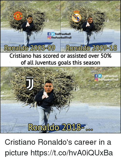 Ronaldo: fTrollFootball  TheFootballTroll  Ronaldo 2003-09 Ronaldo 2009-18  Cristiano has scored or assisted over 50%  of all Juventus goals this season  TrollFootball  The FootballTroll  JUUENTUS  Ronaldo 2018- Cristiano Ronaldo's career in a picture https://t.co/hvA0iQUxBa