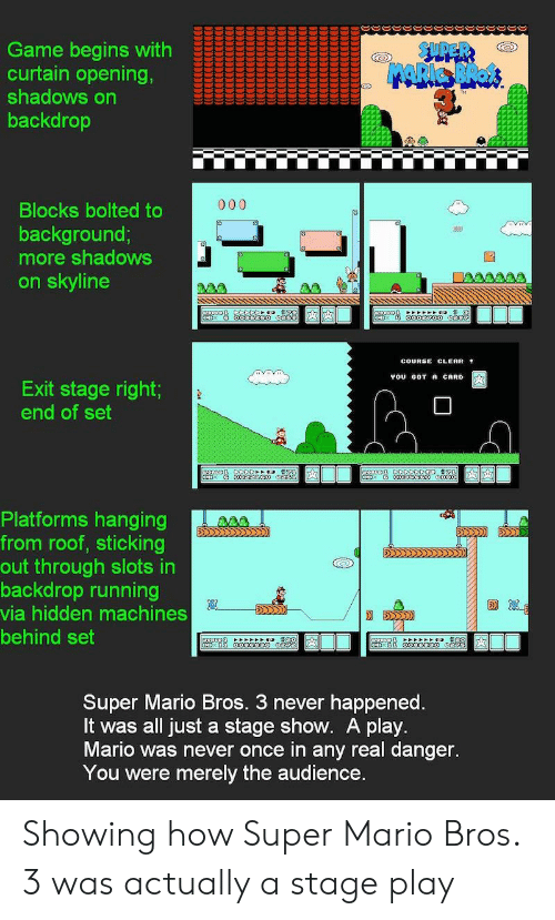 Super Mario Bros: Game begins with  curtain opening,  shadows on  backdrop  SAR  3  Blocks bolted to  background  more shadows  on skyline  COURSE CLEAR  YOU GOT A CARD  Exit stage right;  end of set  Platforms hanging  from roof, sticking  out through slots in  backdrop runhing  via hidden machines  behind set  ieecast  Super Mario Bros. 3 never happened  It was all just a stage show. A play  Mario was never once in any real danger.  You were merely the audience Showing how Super Mario Bros. 3 was actually a stage play