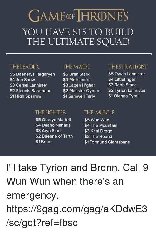 9gag, Dank, and Squad: GAMEoF HRONES  YOU HAVE $15 TO BUILD  THE ULTIMATE SQUAD  THE LEADER  $5 Daenerys Targaryen  $4 Jon Snow  $3 Cersei Lannister  $2 Stannis Baratheon  $1 High Sparrow  THE MAGIC  $5 Bran Stark  $4 Melisandre  $3 Jaqen H'ghar  $2 Maester Qyburn  $1 Samwell Tarly  THESTRATEGIST  $5 Tywin Lannister  $4 Littlefinger  $3 Robb Stark  $2 Tyrion Lannister  $1 Olenna Tyrell  THE FIGHTER  $5 Oberyn Martell  $4 Daario Naharis  $3 Arya Stark  $2 Brienne of Ta  $1 Bronn  THE MUSCLE  $5 Wun Wun  $4 The Mountain  $3 Khal Drogo  $2 The Hound  $1 Tormund Giantsbane  rth I'll take Tyrion and Bronn. Call 9 Wun Wun when there's an emergency.  https://9gag.com/gag/aKDdwE3/sc/got?ref=fbsc