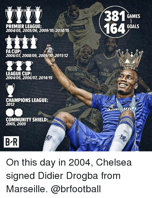 Didier Drogba: GAMES  PREMIER LEAGUE:  2004/05, 2005/06, 2009/10, 2014/15  16 GL  GOALS  DindesIT  FA CUP:  2006/07, 2008/09, 200910 2011/12  YTT  Fly  LEAGUE CUP:  2004/05, 2006/07, 2014/15  CHAMPIONS LEAGUE:  2012  COMMUNITY SHIELD:  2005, 2009  B R On this day in 2004, Chelsea signed Didier Drogba from Marseille. @brfootball