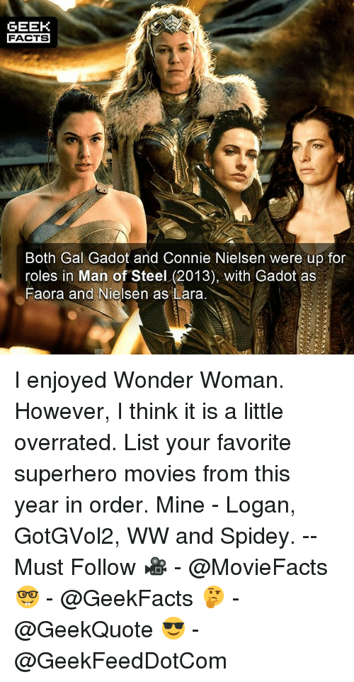 nielsen: GEEK  FACTS  Both Gal Gadot and Connie Nielsen were up for  roles in Man of Steel (2013), with Gadot as  Faora and Nielsen as Lara. I enjoyed Wonder Woman. However, I think it is a little overrated. List your favorite superhero movies from this year in order. Mine - Logan, GotGVol2, WW and Spidey. -- Must Follow 🎥 - @MovieFacts 🤓 - @GeekFacts 🤔 - @GeekQuote 😎 - @GeekFeedDotCom