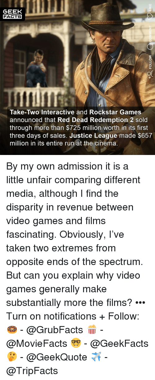 Facts, Memes, and Run: GEEK  FACTS  Take-Two Interactive and Rockstar Games  announced that Red Dead Redemption 2 sold  through more than $725 million worth in its first  three days of sales. Justice League made $657  million in its entire run at the cinema. By my own admission it is a little unfair comparing different media, although I find the disparity in revenue between video games and films fascinating. Obviously, I've taken two extremes from opposite ends of the spectrum. But can you explain why video games generally make substantially more the films? ••• Turn on notifications + Follow: 🍩 - @GrubFacts 🍿 - @MovieFacts 🤓 - @GeekFacts 🤔 - @GeekQuote ✈️ - @TripFacts
