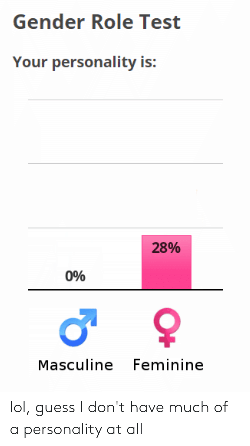 Gender Role Test Your Personality Is 28% 096 Masculine