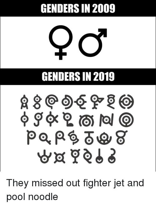 Pool, Jet, and They: GENDERS IN 2009  GENDERS IN 2019 They missed out fighter jet and pool noodle