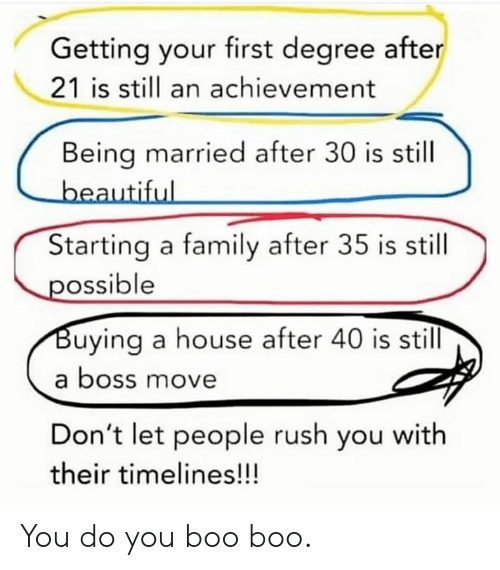 starting a: Getting your first degree after  21 is sill an achievement  Being married after 30 is still  Starting a family after 35 is still  ossible  uying a house after 40 is still  a boss move  Don't let people rush you with  their timelines!!! You do you boo boo.