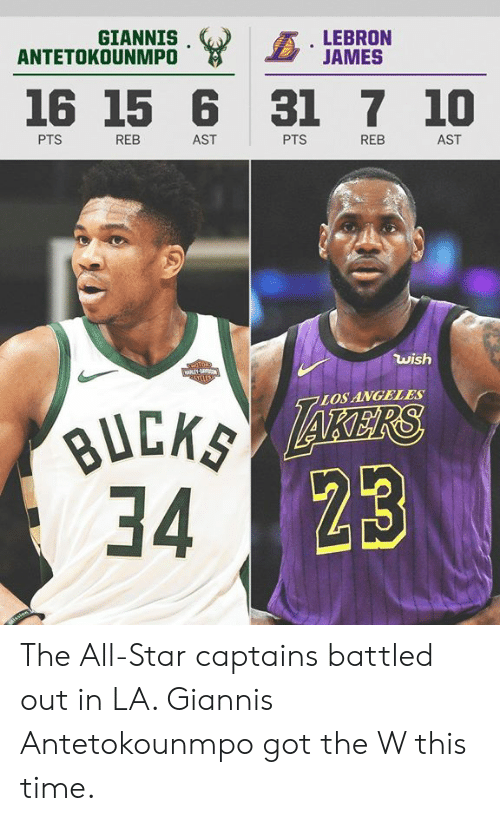 All Star, LeBron James, and Memes: GIANNIS  ANTETOKOUNMPO  LEBRON  JAMES  16 15 6 31 7 10  PTS  REB  AST  PTS  REB  AST  wish  Ta1  LOSANGELES  34 The All-Star captains battled out in LA.   Giannis Antetokounmpo got the W this time.