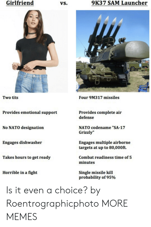 """Dank, Memes, and Target: Girlfriend  VS.  9K37 SAM Launcher  na  Two tits  Four 9M317 missiles  Provides emotional support  Provides complete air  defense  NATO codename """"SA-17  Grizzly  No NATO designation  Engages dishwasher  Engages multiple airborne  targets at up to 80,000ft.  Takes hours to get ready  Combat readiness time of 5  minutes  Horrible in a fight  Single missile kill  probability of 95% Is it even a choice? by Roentrographicphoto MORE MEMES"""