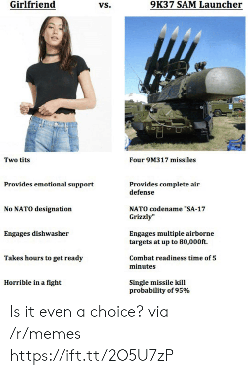 """Memes, Tits, and Nato: Girlfriend  VS.  9K37 SAM Launcher  na  Two tits  Four 9M317 missiles  Provides emotional support  Provides complete air  defense  NATO codename """"SA-17  Grizzly  No NATO designation  Engages dishwasher  Engages multiple airborne  targets at up to 80,000ft.  Takes hours to get ready  Combat readiness time of 5  minutes  Horrible in a fight  Single missile kill  probability of 95% Is it even a choice? via /r/memes https://ift.tt/2O5U7zP"""