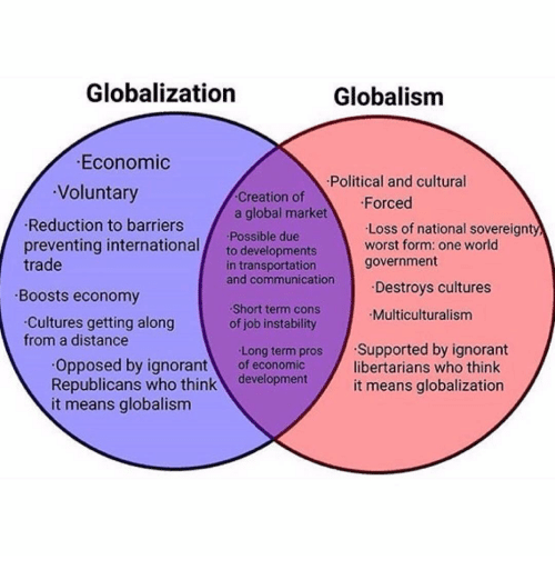 globalisation and culture essay Cultural globalization essay custom student mr teacher eng 1001-04 2 september 2016 cultural globalization indeed, the world gets smaller by the minute not.