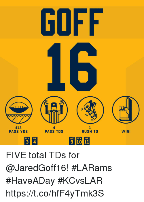 Memes, Rush, and 🤖: GOFF  IIt  413  PASS YDS  4  PASS TDS  RUSH TD  WIN!  WK WK WK  9 10 11 FIVE total TDs for @JaredGoff16! #LARams #HaveADay  #KCvsLAR https://t.co/hfF4yTmk3S