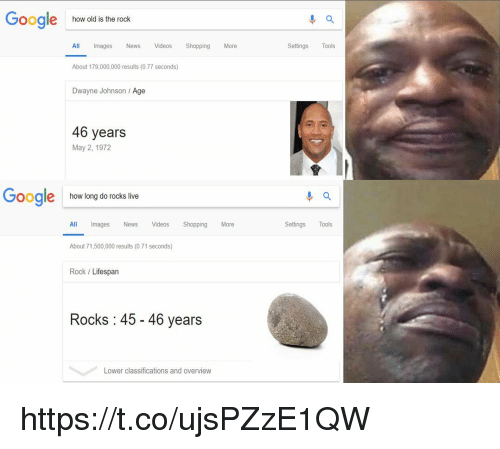 Overview: Google  how old is the rook  All mages News Videos Shopping More  About 179,000,000 results (0.77 seconds)  Dwayne Johnson Age  Settings Tools  46 years  May 2, 1972  Gooale  how long do rocks live  All Images News Videos Shopping More  Settings Tools  About 71,500,000 results (0.71 seconds)  Rock / Lifespan  Rocks : 45 46 years  Lower classifications and overview https://t.co/ujsPZzE1QW