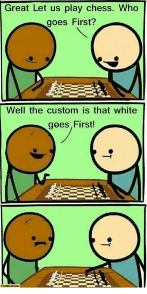 Chess, White, and Who: Great Let us play chess. Who  goes First?  Well the custom is that white  goes,First!