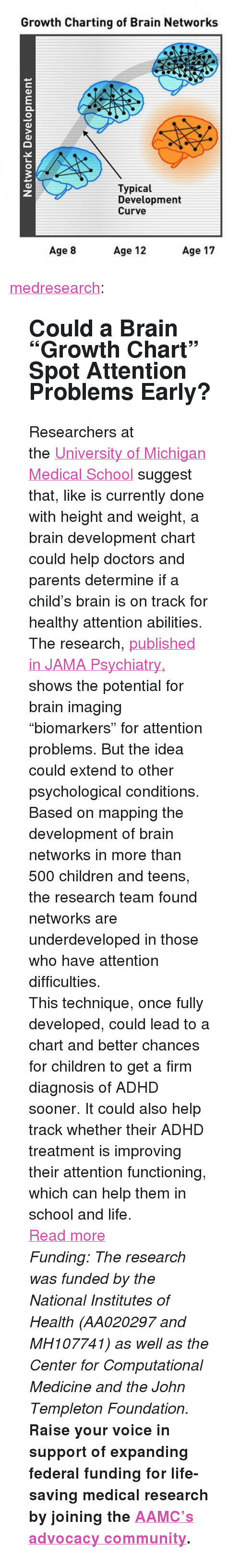 """templeton: Growth Charting of Brain Networks  Typical  Development  Curve  3  Age 8  Age 12  Age 17 <p><a href=""""http://medresearch.tumblr.com/post/143342934359/could-a-brain-growth-chart-spot-attention"""" class=""""tumblr_blog"""">medresearch</a>:</p>  <blockquote><h2> Could a Brain """"Growth Chart"""" Spot Attention Problems Early?  </h2><p>Researchers at the<a href=""""https://medicine.umich.edu/medschool/"""">University of Michigan Medical School</a>suggest that, like is currently done with height and weight, a brain development chart could help doctors and parents determine if a child's brain is on track for healthy attention abilities.</p><p>The research, <a href=""""http://archpsyc.jamanetwork.com/article.aspx?articleid=2513687"""">published in JAMA Psychiatry,</a> shows the potential for brain imaging """"biomarkers"""" for attention problems. But the idea could extend to other psychological conditions.</p><p>Based on mapping the development of brain networks in more than 500 children and teens, the research team found networks are underdeveloped in those who have attention  difficulties.</p><p>This technique, once fully developed, could lead to a chart and better chances for  children to get a firm diagnosis of ADHD sooner. It could also help  track whether their ADHD treatment is improving their attention  functioning, which can help them in school and life.</p><p><a href=""""http://The%20research,%20published%20in%20JAMA%20Psychiatry,%20shows%20the%20potential%20for%20brain%20imaging%20%E2%80%9Cbiomarkers%E2%80%9D%20for%20attention%20problems.%20But%20the%20idea%20could%20extend%20to%20other%20psychological%20conditions."""">Read more</a></p><p><i>Funding: The research was funded by the National Institutes of Health  (AA020297 and MH107741) as well as the Center for Computational Medicine  and the John Templeton Foundation.</i></p><p>  <b>Raise your voice in support of expanding federal funding for life-saving medical research by joining the </b><b><a href=""""http://t.umblr.com/redirect?z=http%"""