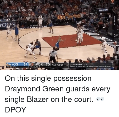 Basketball, Draymond Green, and Golden State Warriors: GS  57  TIMEOUTS 5  TIMEOUTS 5  SP  3rd 10:59 1o JUSUFNURKICE  POR  Tonight: 1st game back from injury (missed previous 9 games) On this single possession Draymond Green guards every single Blazer on the court. 👀 DPOY