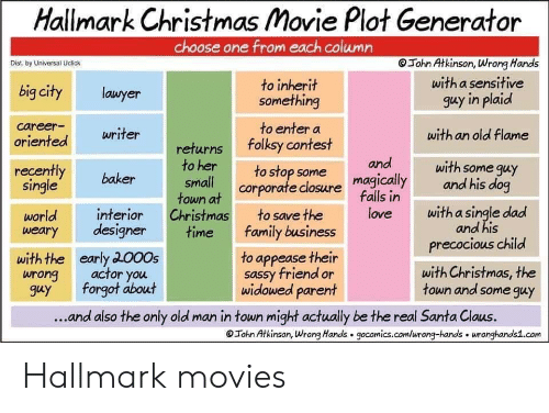 And Also: Hallmark Christmas Movie Plot Generator  choose one from each column  John Atkinson, Wrong Hands  Dist. by Universal Uclick  with a sensitive  to inherit  something  big city  lawyer  guy in plaid  career  oriented  to enter a  writer  with an old flame  folksy contest  returns  to her  small  town at  Christmas  time  and  with some guy  and his dog  recently  single  to stop some  corporate closure  baker  magically  falls in  love  with a single dad  and his  interior  designer  to save the  world  weary  family business  precocious child  to appease their  sassy friend or  widowed parent  early 2000s  actor you  forgot about  with the  with Christmas, the  town and some guy  wrong  guy  ...and also the only old man in town might actually be the real Santa Claus.  Tohn Atkinson, Wrong Hands gocomics.com/urong-hands wuronghands1.com Hallmark movies