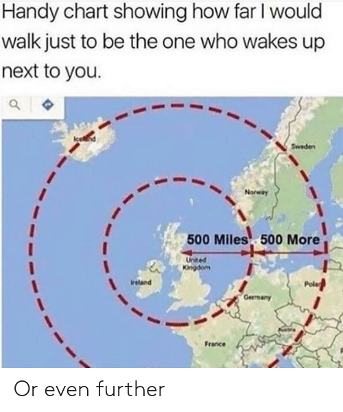 How Far: Handy chart showing how far I would  walk just to be the one who wakes up  next to you.  Sweden  Norway  500 Miles 500 More  Uited  Kingdom  Pola  Ireland  Gerrmany  France Or even further