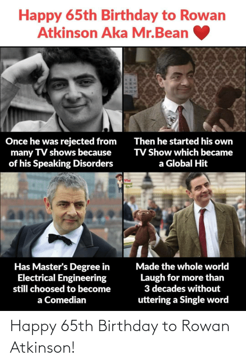 own: Happy 65th Birthday to Rowan  Atkinson Aka Mr.Bean  Once he was rejected from  many TV shows because  of his Speaking Disorders  Then he started his own  TV Show which became  a Global Hit  What  Has Master's Degree in  Electrical Engineering  still choosed to become  Made the whole world  Laugh for more than  3 decades without  uttering a Single word  a Comedian  XXAMI Happy 65th Birthday to Rowan Atkinson!