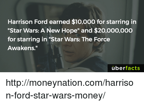 "Harrison Ford, Memes, and Star Wars: Harrison Ford earned $10,000 for starring in  ""Star Wars: A New Hope"" and $20,000,000  for starring in ""Star Wars: The Force  Awakens.""  uber  facts http://moneynation.com/harrison-ford-star-wars-money/"